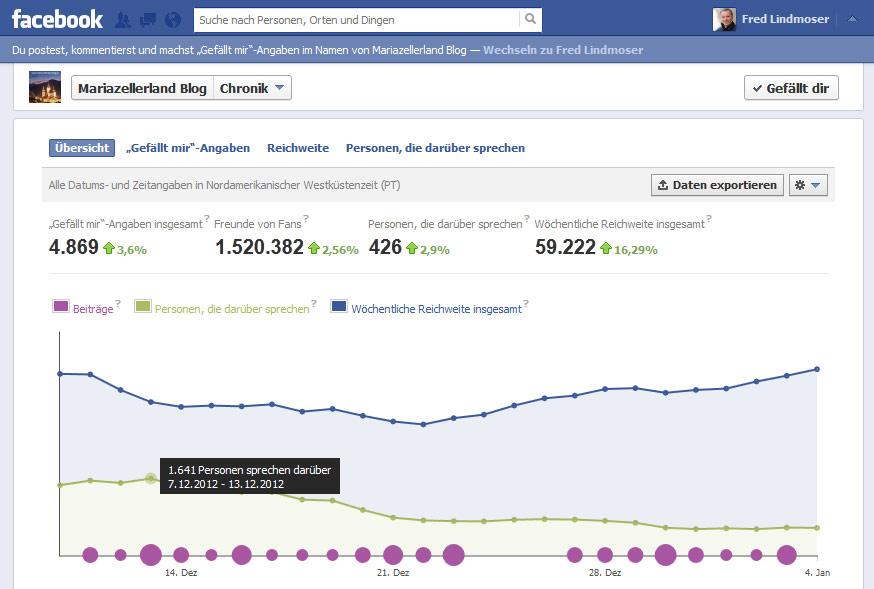 facebook-Mariazellerland-Blog