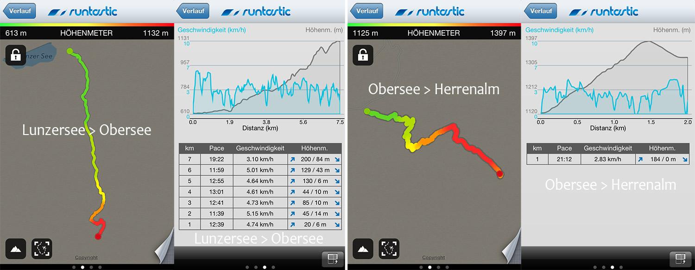 Runtastic-Obersee_Herrenalm