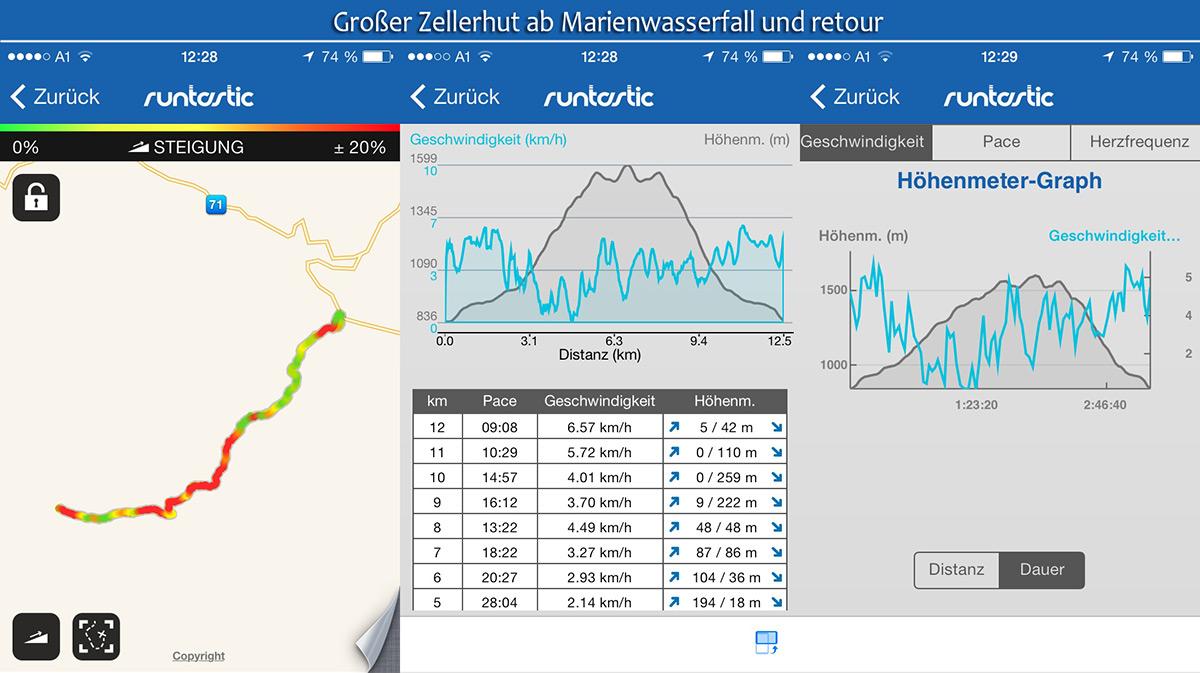 Runtastic-grosser-Zellerhut