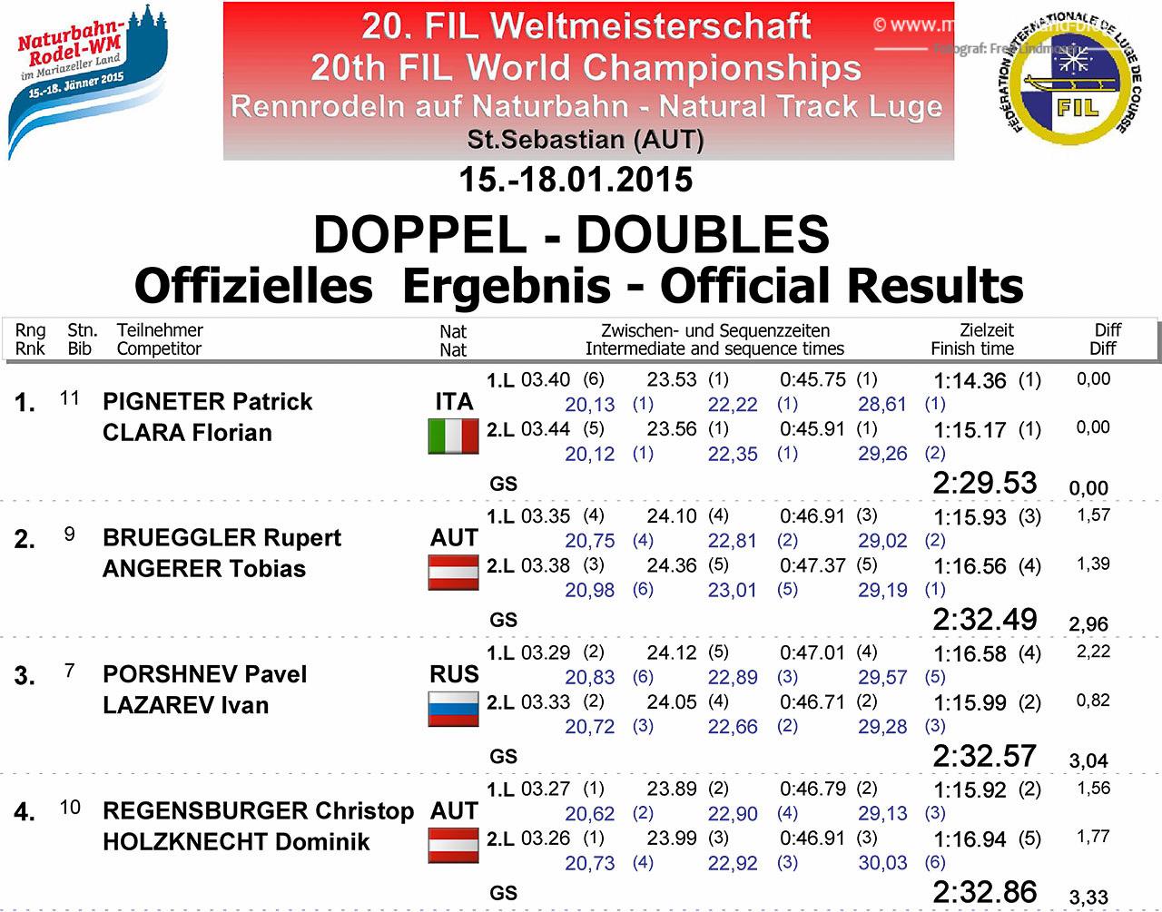 Naturbahn-Rodel-WM-2015-Ergebnisse-Doppelsitzer-1
