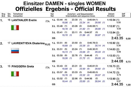 Naturbahn-Rodel-WM-2015-Mariazell-Ergebnisse-Damen-Einsitzer